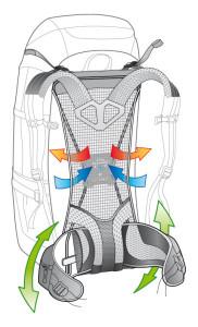 Aircomfort Flexlite Pro